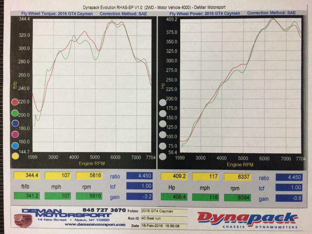 Porsche Cayman 40l Gt4 Conversion Deman Motorsport Engine Diagram