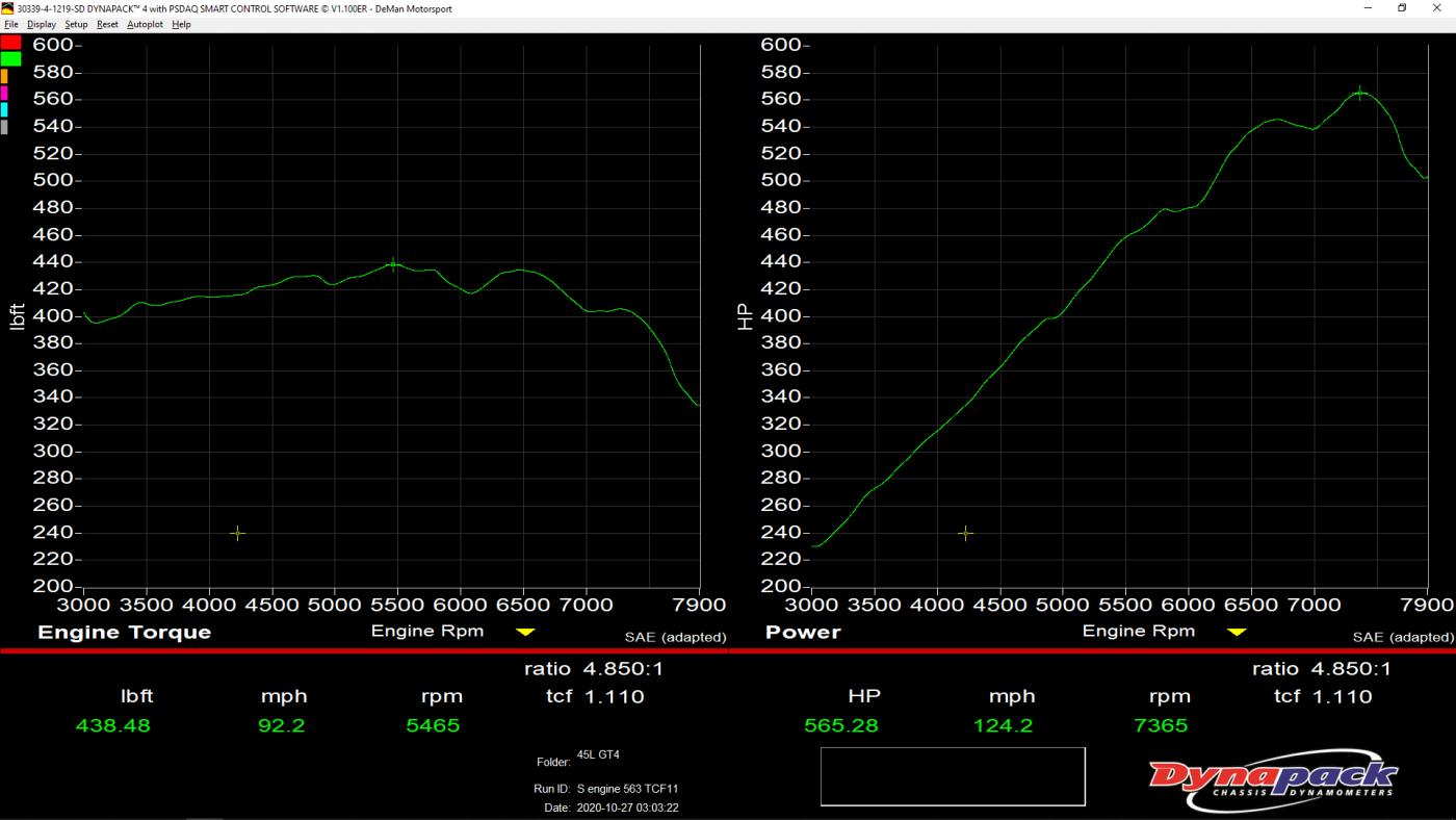DeMan 4.5L S 565HP TCF1.11